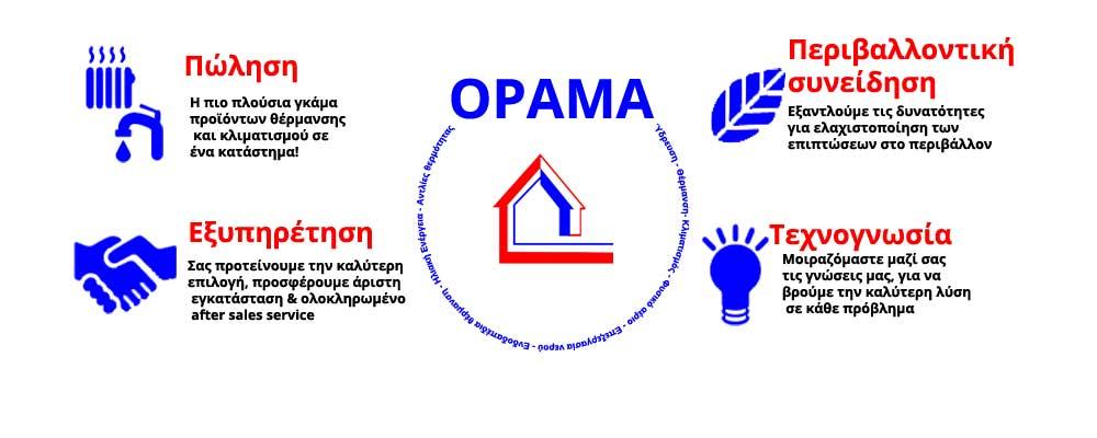 orama-fasa-new